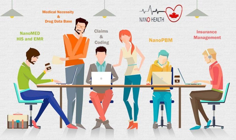 HiDubai-business-nano-health-suite-b2b-services-it-services-port-saeed-dubai